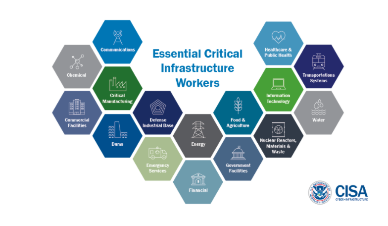 Essential Critical Infrastructure Sectors, on the Department of Homeland Security Website